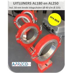 Aligner 40mm t/m 250mm (NTA8828)